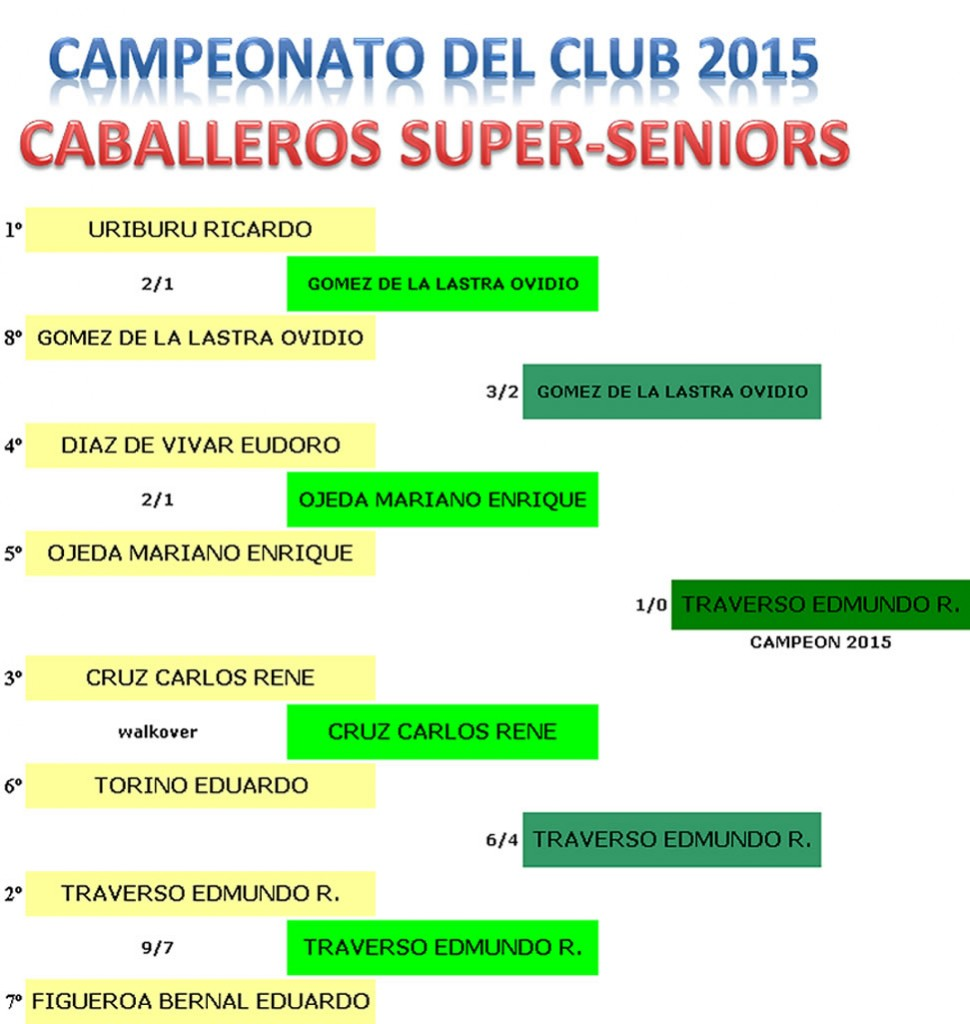 Super Seniors
